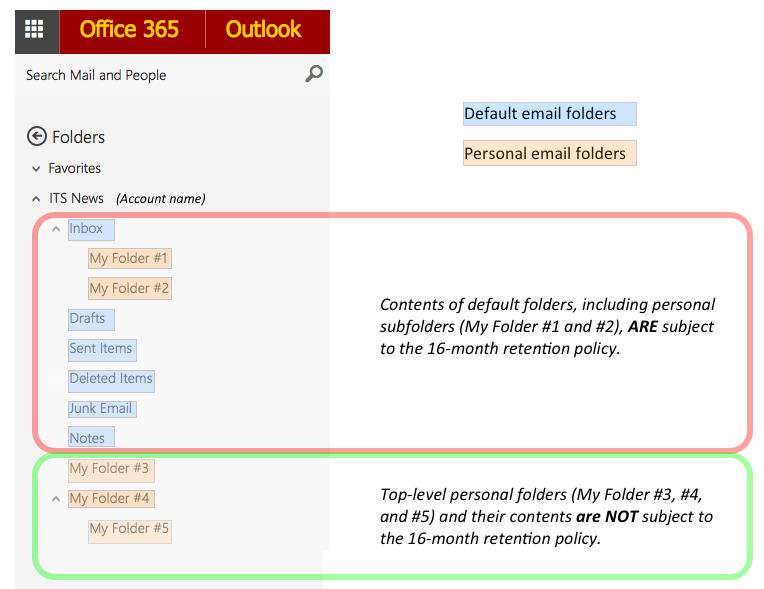 FolderGraphic-EmailMessage